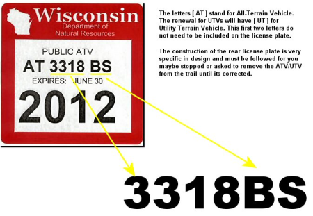 Wisconsin ATV License Plate